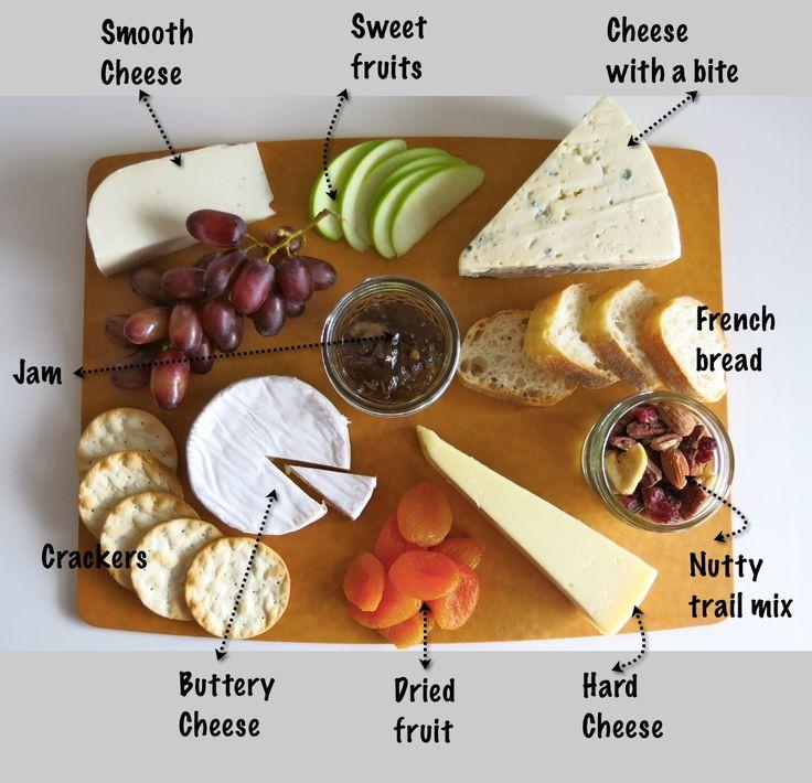 сырная тарелка дегустация сыров запорожье глобус украины